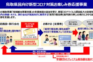 北条オートキャンプ場 鳥取県民限定「超お得情報!」